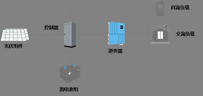 光伏板供电电路图