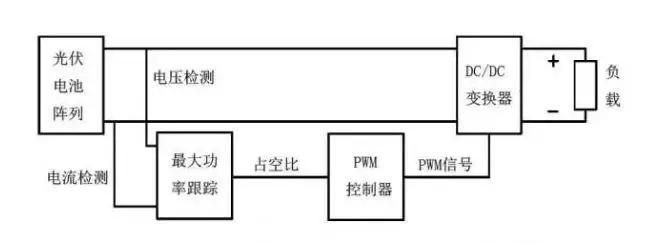 电路 电路图 电子 原理图 651_243