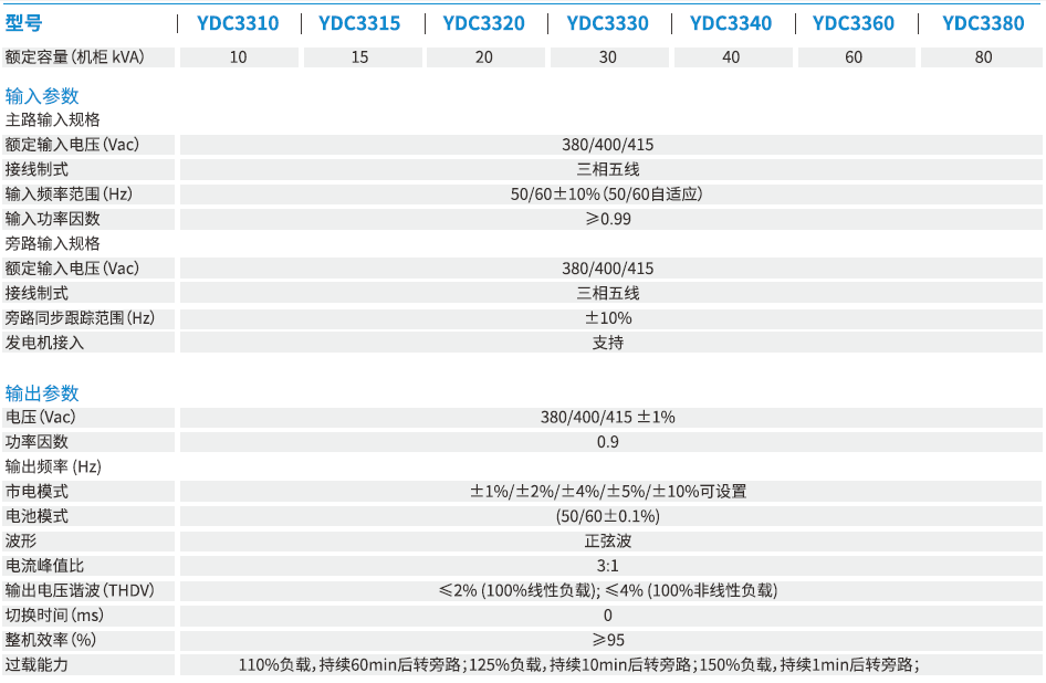 江苏科士达UPS乐虎国际娱乐app下载代理